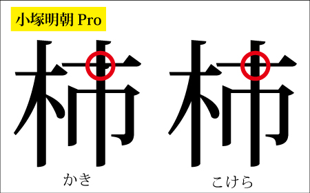 似 た と 漢字 柿