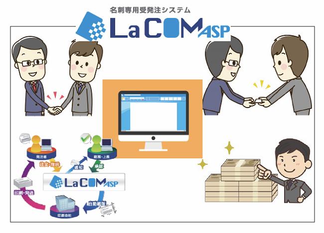 LaCOM画像